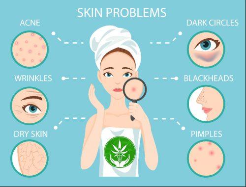 CBD Skin Benefits