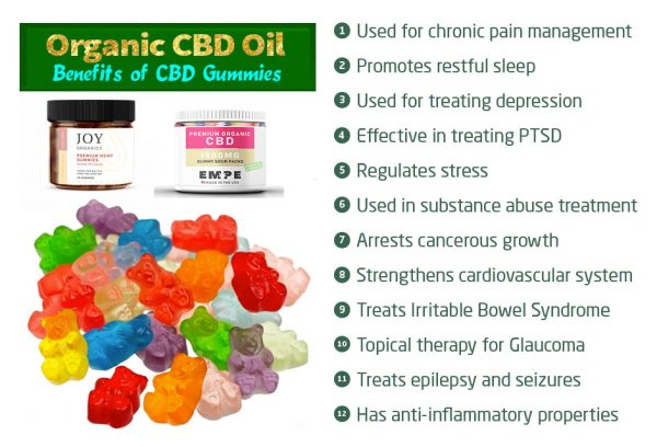 Benefits of CBD Gummies